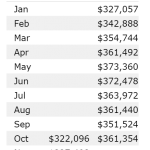Denver Real Estate News Denver Realtor Reviews Average Price Data October 2015