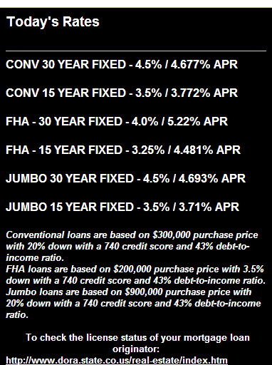 rates Daily Mortgage Rate update