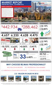 RMP Market Report- November 2016 jpg