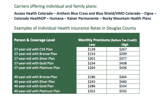 Screen Shot 2013 09 24 at 11.41.07 AM Connect for Health Colorado (ObamaCare) October 1st 2013